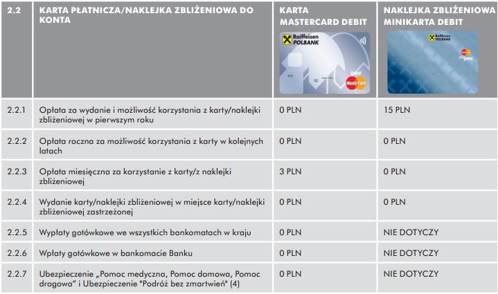 wymarzonekonto2-RP-taryfa1