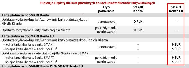 banksmart-eu-oplatykarta1b