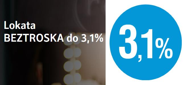 ideabank-lokata-beztroska-650x300px