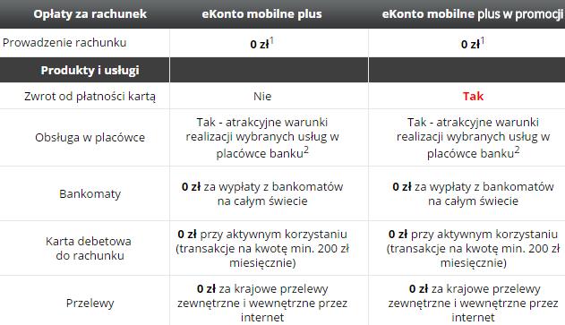 mbank-2procent-porownianie2