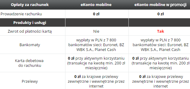 mbank-2procent-porownianie2b