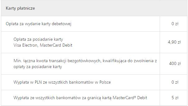eurobank-active-karta1