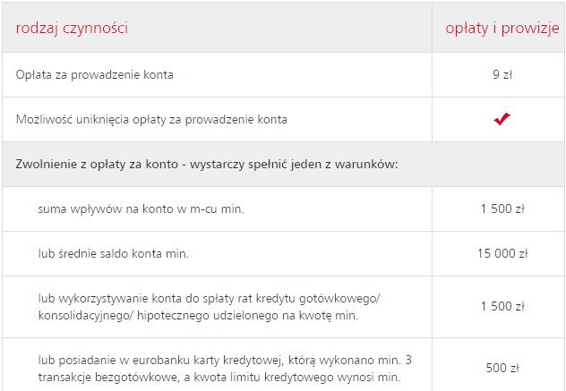 eurobank-active-tabelka1