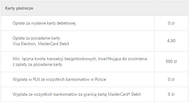 eurobank-prestige-karta1