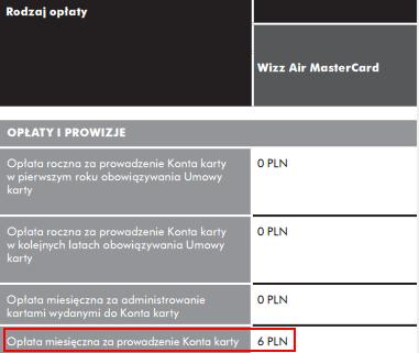 kartawizzair-oplaty1