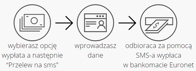 rkantor-wyplataBankomat