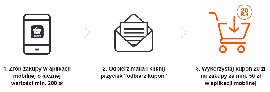 allegro-2x20pln-jak1a