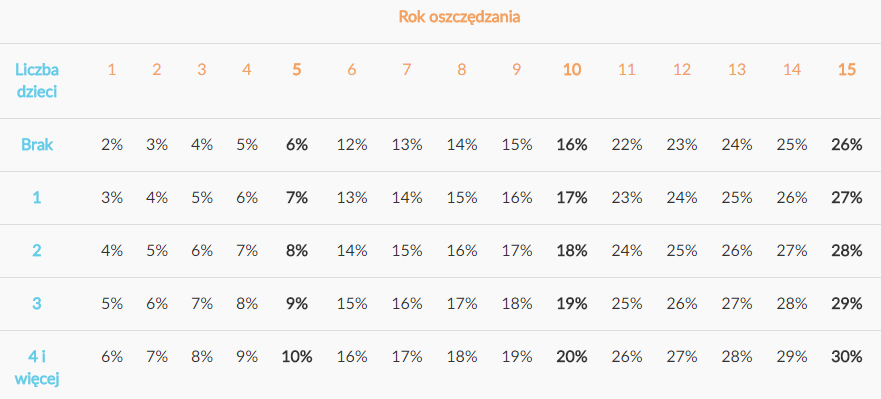 nestbank-rodzinne-tabelka1