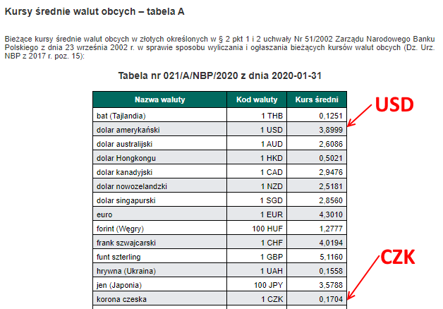 twisto-kurs-walut-2a